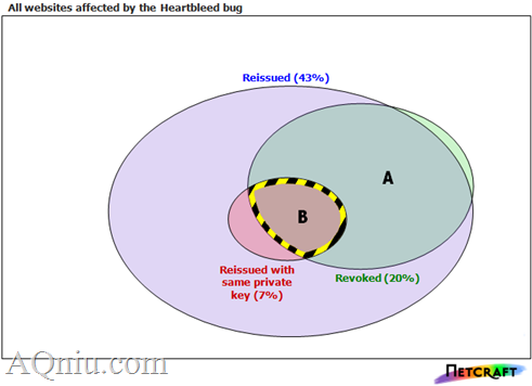 hertbleed-euler-diagram6