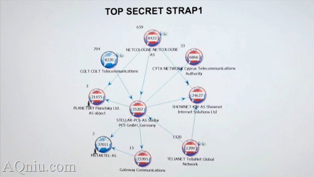 NSA treasure map