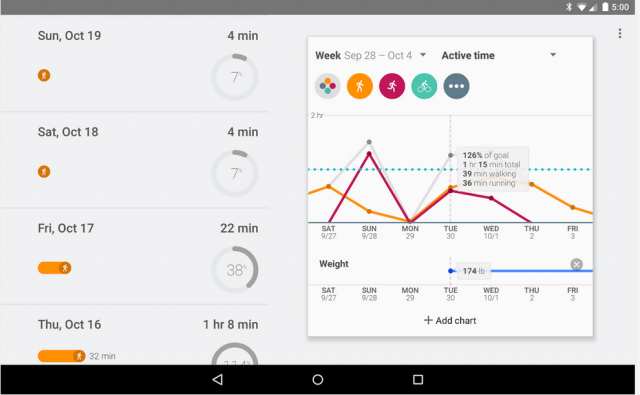 Google fit vs. healthkit