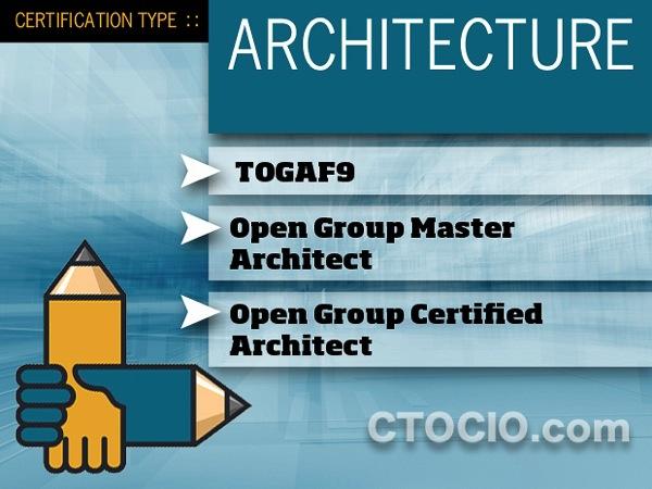 Architecture 架构师1 2