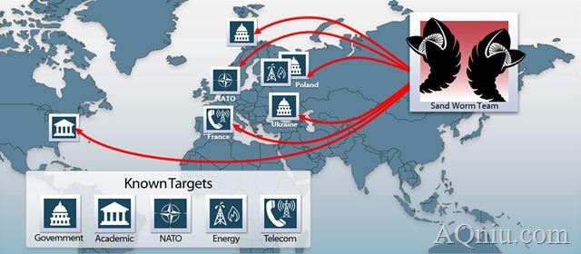 iSIGHT_Partners_sandworm_targets_沙虫团队打击目标