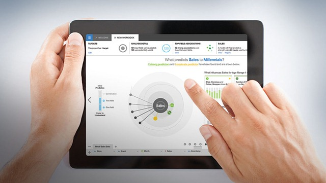 watson analytics IBM沃森分析服务