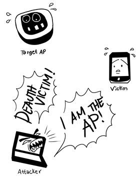 wifiphisher2