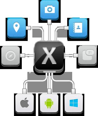 移动开发技术平台选择