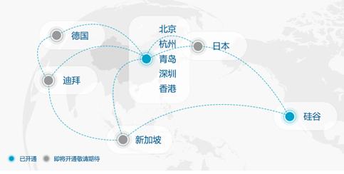 阿里云全球数据中心分布