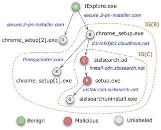 downloader_graph 下载器图谱分析