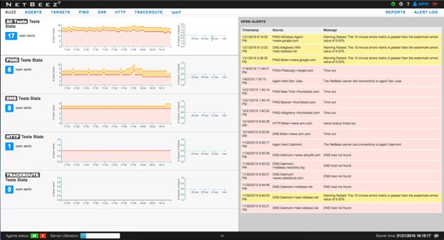 netbeez网络与web应用性能监控