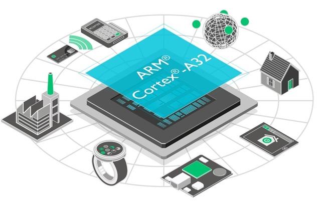 arm物联网处理器Cortex-A32