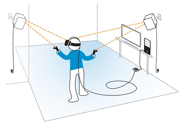 HTC-Vive 虚拟现实游戏