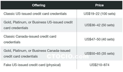 信用卡账号交易价格_副本