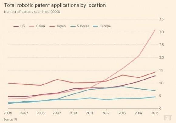 robot-patent-1