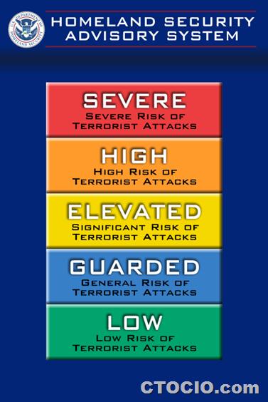 布什国土安全威胁等级