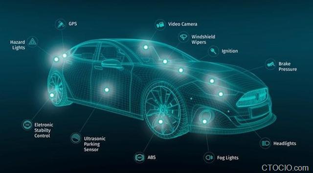 汽车厂商联手开发自动驾驶汽车