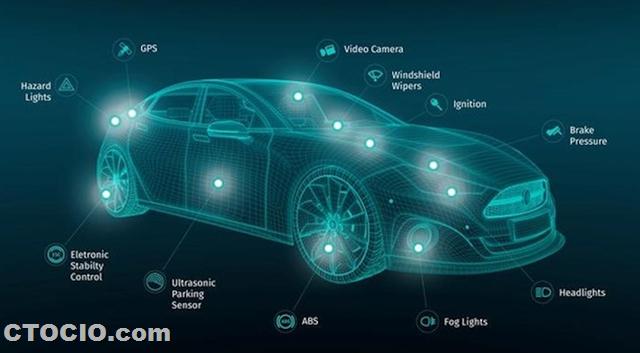 联发科Media Tek自动驾驶汽车芯片方案