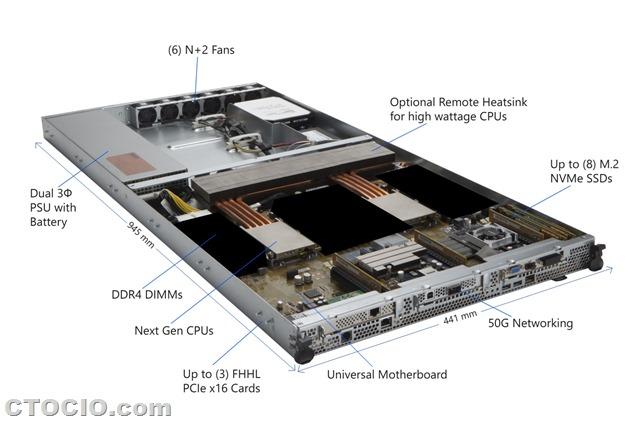 微软开源云计算硬件设计