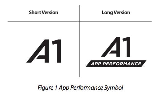 Android安卓SD卡性能标准评级