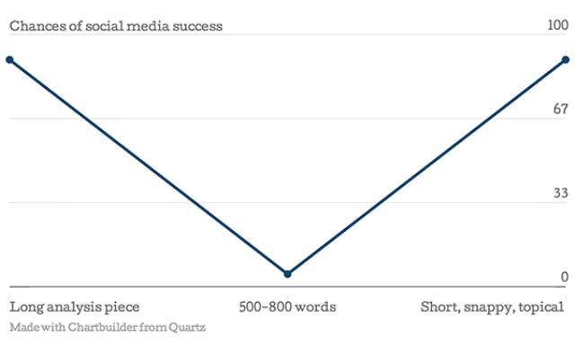 短注意力时代的新闻法则2
