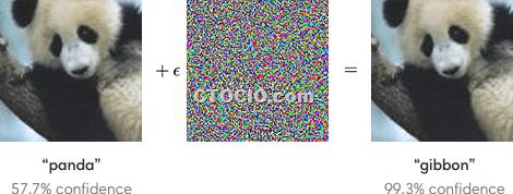 深度学习图像识别系统的对抗式样本攻击