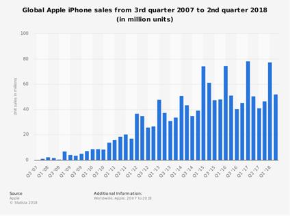 企业应用开发Android与iOS安全性比较2
