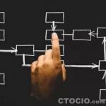 CTO面临的挑战和压力